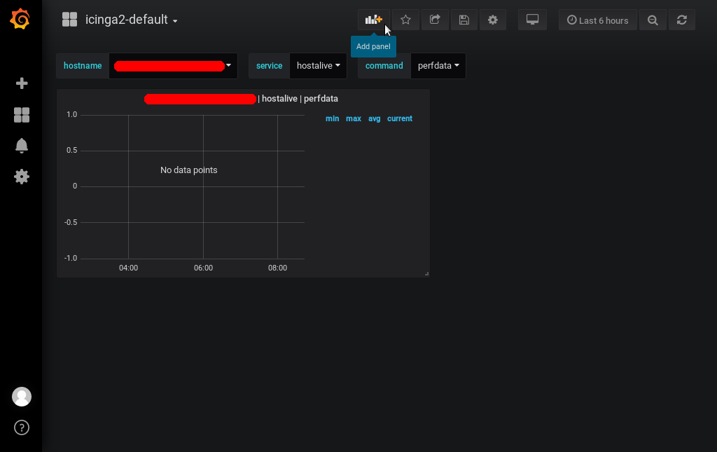 Grafana - Dashboard: icinga2-default - Add Panel