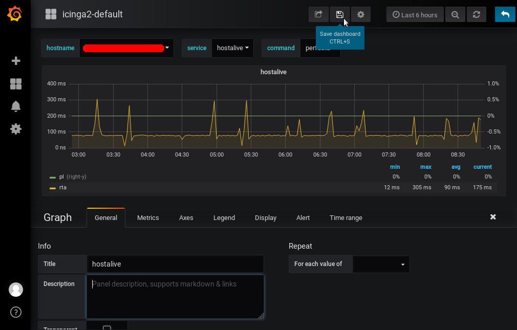 Grafana - Dashboard: icinga2-default - Save dashboard