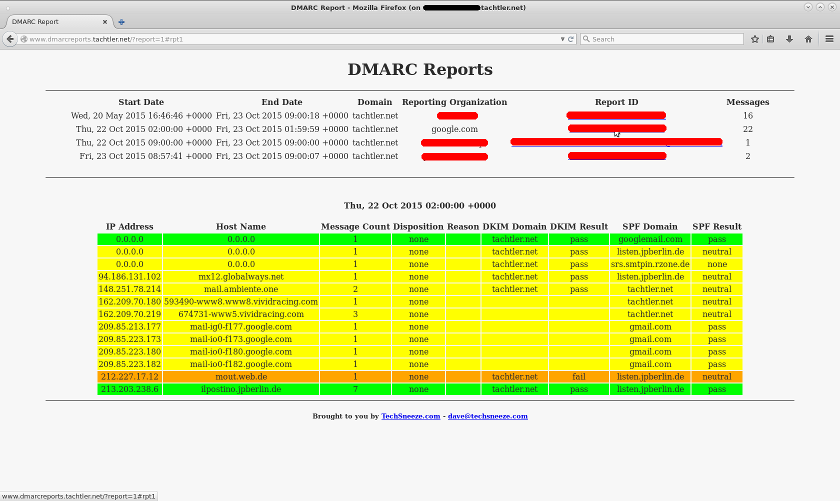 DMARC Reports Web GUI